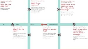 Business Model Canvas by Neil Lewis