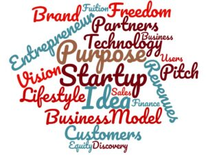 Pre Startup Discover Wordcloud