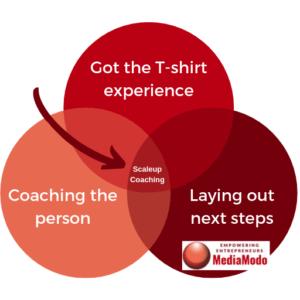 Scaleup Coaching